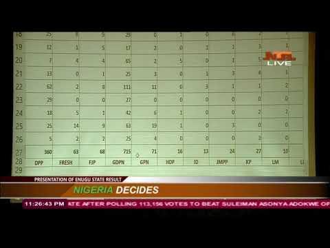 #NigeriaVoteWatch2019: Enugu State Presidential Result Declared