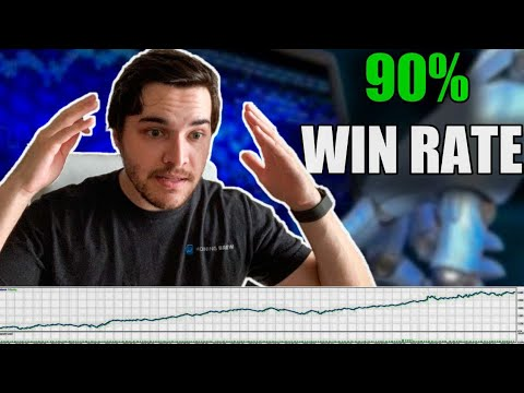 Is This The Best Stock Trading Robot? | EA Review Episode 1