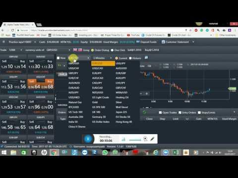 Alpha Trader platform iyo sida loo isticmaalo