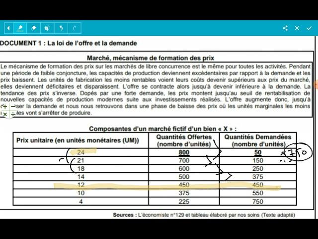 régulation par le marché (équilibre du marché BS) économie générale national 2020