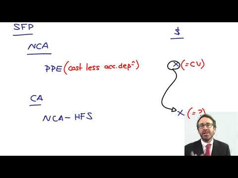 IFRS 5 - Introduction - CIMA F1 Financial Reporting | OpenTuition | ACCA | CIMA
