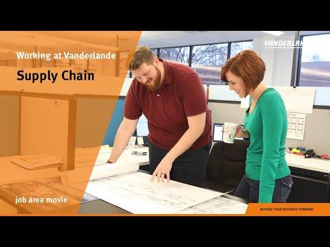 Supply Chain   Job area movie   Vanderlande