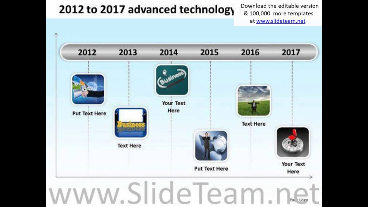 2012 To 2017 Advanced Technology Future Growth Powerpoint Templates