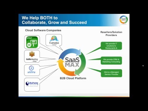 SaaSMAX SnAPPShot Webinar 1/27/16: Alternative Solutions for Google Partners with Cumulus Global