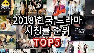 2018 한국 드라마 시청률 순위 TOP 5