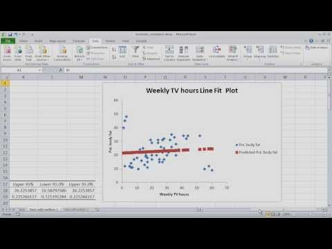 Conducting A Bivariate Regression Analysis In Microsoft Excel 2010