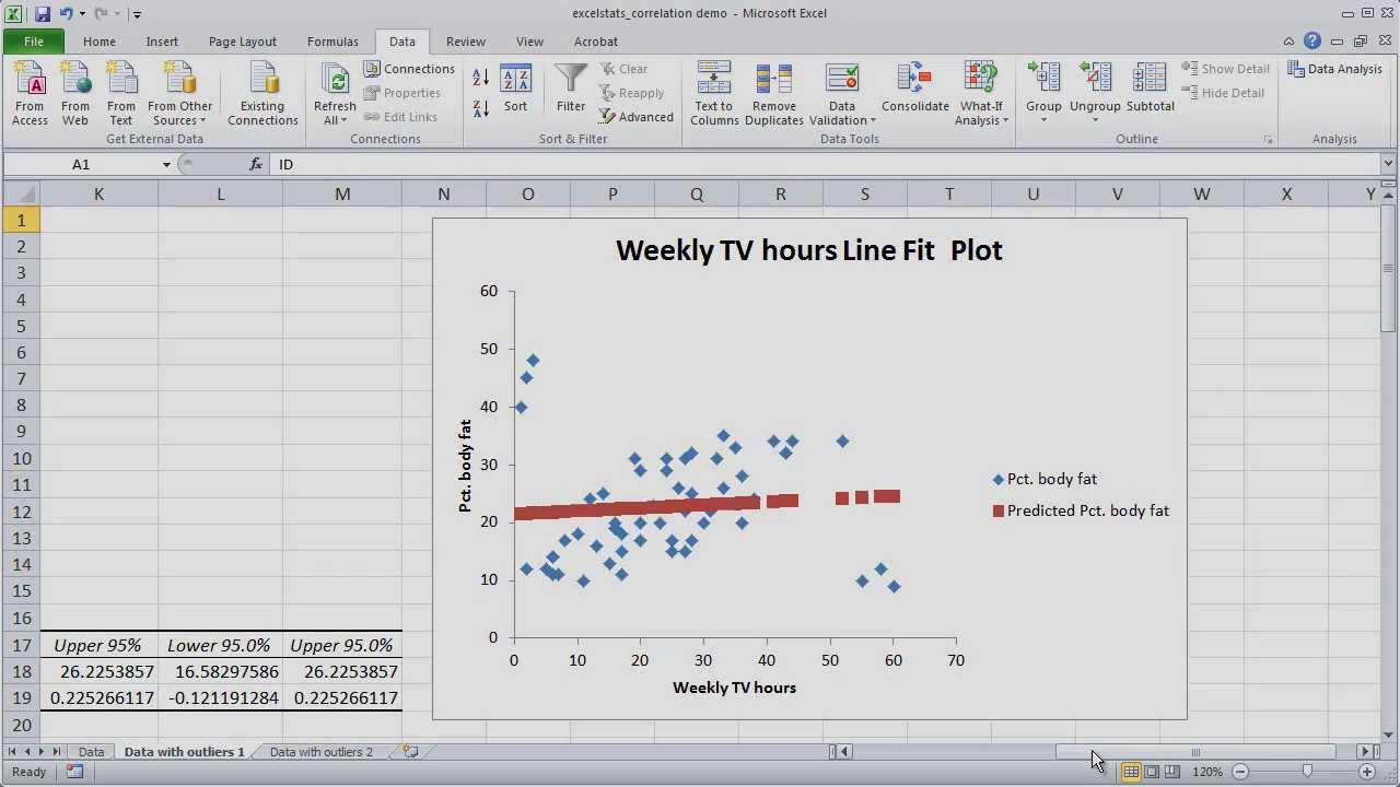 bivariate analysis Statistics solutions provides a data analysis plan template for the bivariate ( pearson) correlation analysis you can use this template to develop the data.