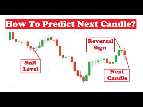 Candlestick analysis for binary options