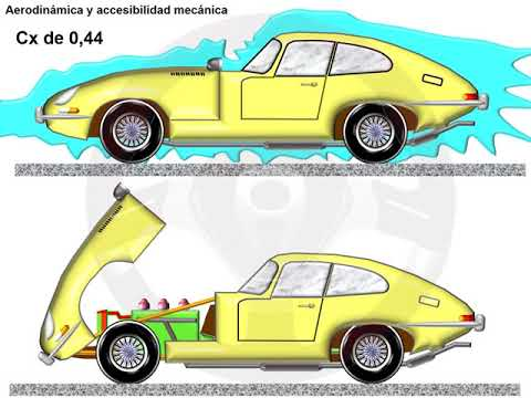 Jaguar Type E (3/5)