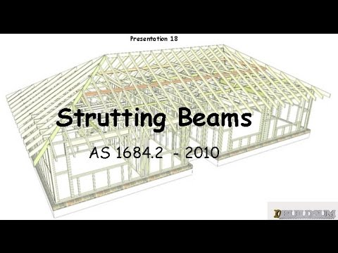 18 Strutting Beams Youtube