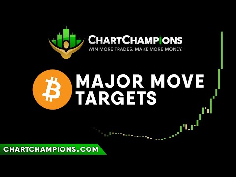 ⚠️BITCOIN TO 70K❗ Bitcoin Technical Analysis Live Price.