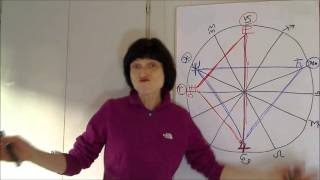 2013-2014 Powerful Astrology Aspects with Barbara Goldsmith