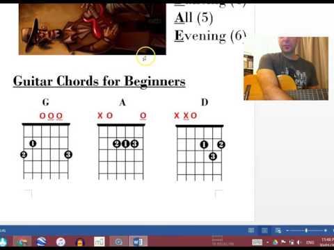 Guitar BasicsG & D ChordsHe's Got the Whole World