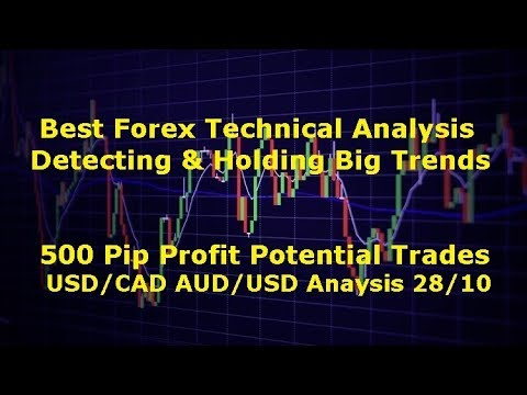 Forex Trading Technical Analysis to Target 500 Pip Trends USD/CAD AUD/USD Aanlysis 28/10