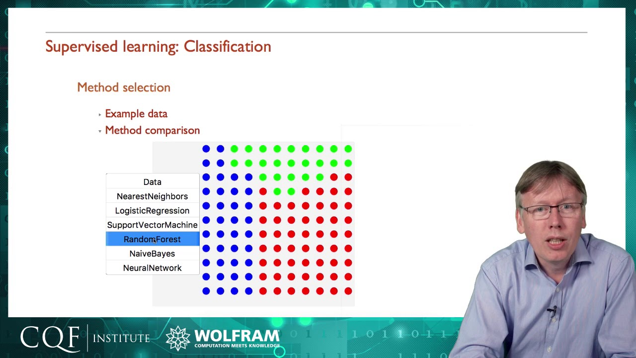 Supervised Machine Learning: Classification (Part 2 of 8)