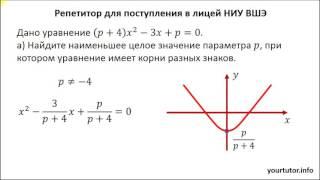 Репетитор по математике для поступления в лицей ВШЭ