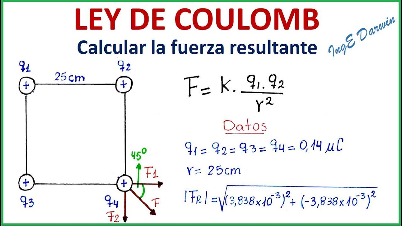 Download LEY DE COULOMB (Cuatro cargas puntuales - una solución simple) | Ejercicio 3