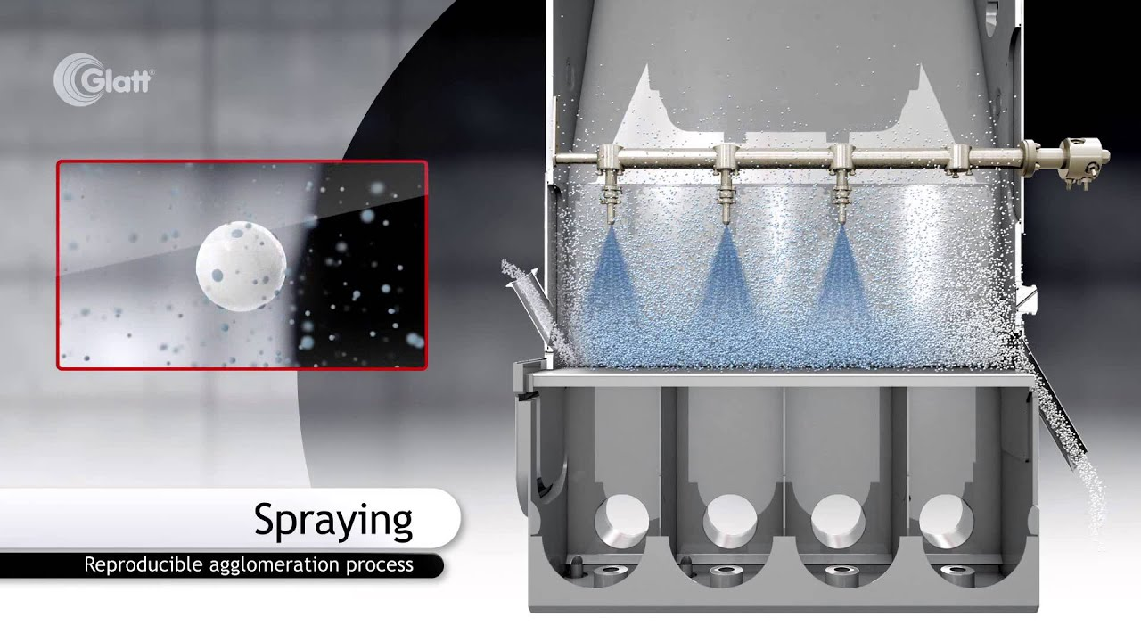 spray dryer working principle pdf