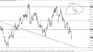 GBP/USD Technical Analysis for October 25, 2018 by FXEmpire.com