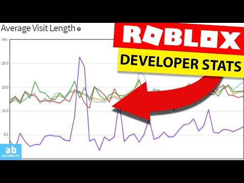 Roblox Scripting Tutorials   Script on Roblox With AlvinBLOX