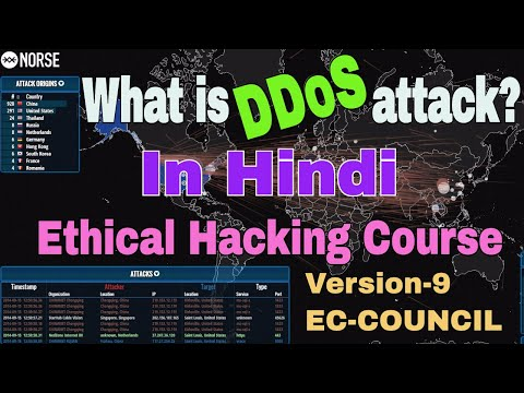 DDoS & DoS Denial of Service Attacks Concept in ethical hacking