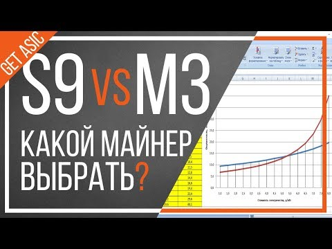 Whatsminer M3 - ASIC/FPGA майнеры - Bitcoin Forum