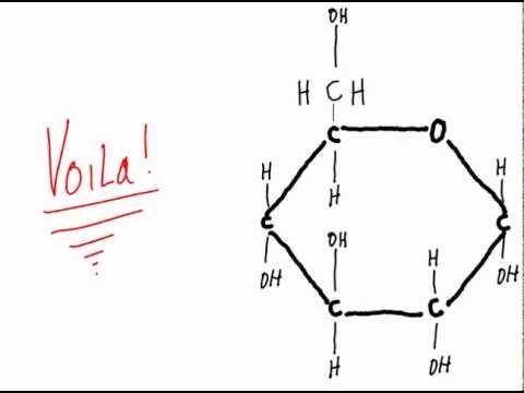 Glucose Structure Memory Trick