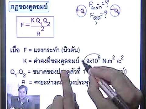 ติว physics ไฟฟ้าสถิตย์ กฎของคูลอมบ์