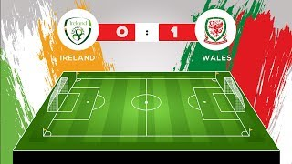 IRELAND vs WALES   UEFA NATIONS LEAGUE COMMENTARY AND ANALYSIS