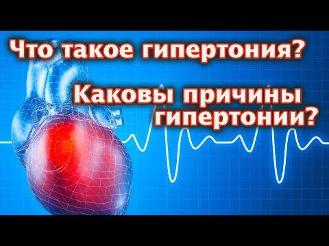 Пиелонефрит. Причины, симптомы, современная диагностика и