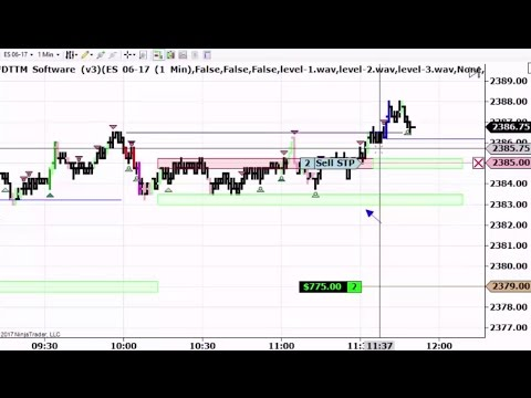 Live Day Trading Emini S&P 500 futures 5-19-2017- daytradethemarkets – day trade the markets