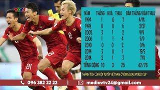 Cơ hội vào VCK WorldCup 2022 của đội tuyển Việt Nam | VTV24