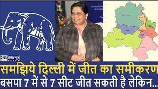 समझिये DELHI में  जीत का समीकरण   BSP 7 में से 7 सीटें जीत सकती है लेकिन ...  DALIT NEWS