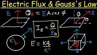 Electric Flux, Gauss's Law & Electric Fields, Through a Cube, Sphere, & Disk, Physics Problems