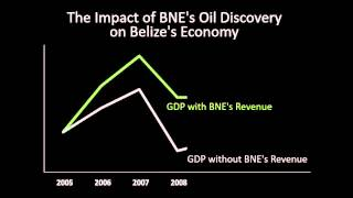 The Impact of BNE