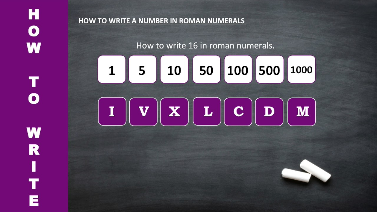 BASIC MATHS - Roman Numerals (for Key Stage 2 + 3, GCSEs, and Beginners)