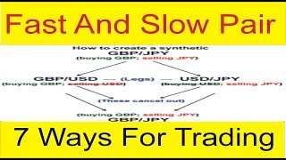 9 Ways to Forex Trading | Slow Are Fast The Best Trading Pairs For Me Tani Forex in Urdu and Hindi