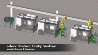 ICA Simulation Robotic Overhead Gantry