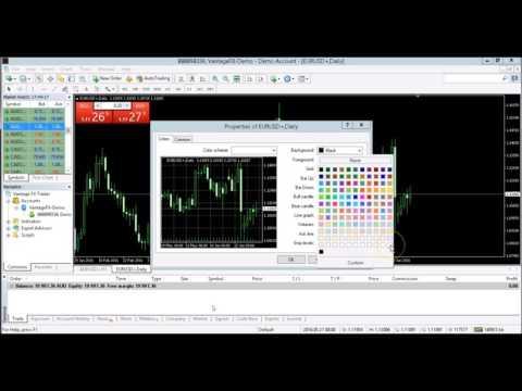 How To Change Mt4 Chart Colour Settings Vantage Fx