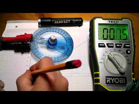 Investigation: Are Log Potentiometers really Logarithmic?