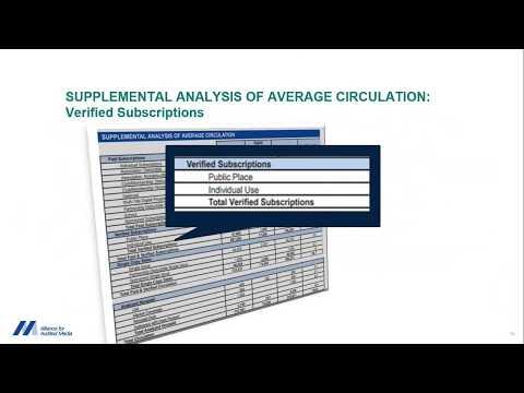 How to Evaluate and Analyze AAM Magazine Distribution Data [webinar]