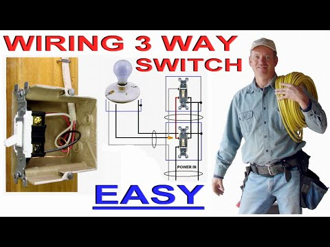 way switch wiring diagrams how to install 3 way switch wiring made easy applies to 4 way switches and dimmer switches