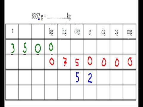 b730bf244 Transformação de medidas de massa - Sistema Internacional - YouTube