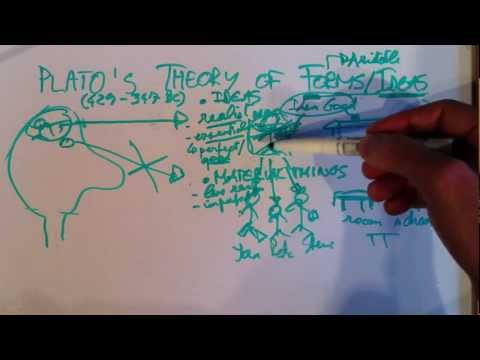 Plato's theory of Forms or Ideas