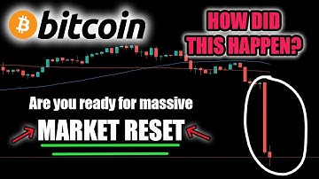 BITCOIN PRICE DROP CONTINUES   BTC WILL RECOVER & THIS IS WHY