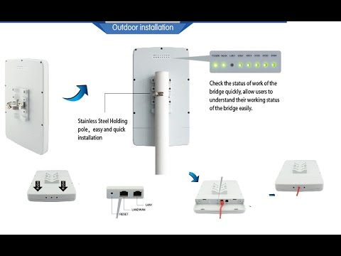 EN326 Outdoor CPE With Outdoor Access Point....