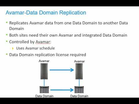 EMC Avamar to Data Domain Replication Concept