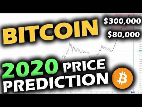 Bitcoin Price Prediction 2020