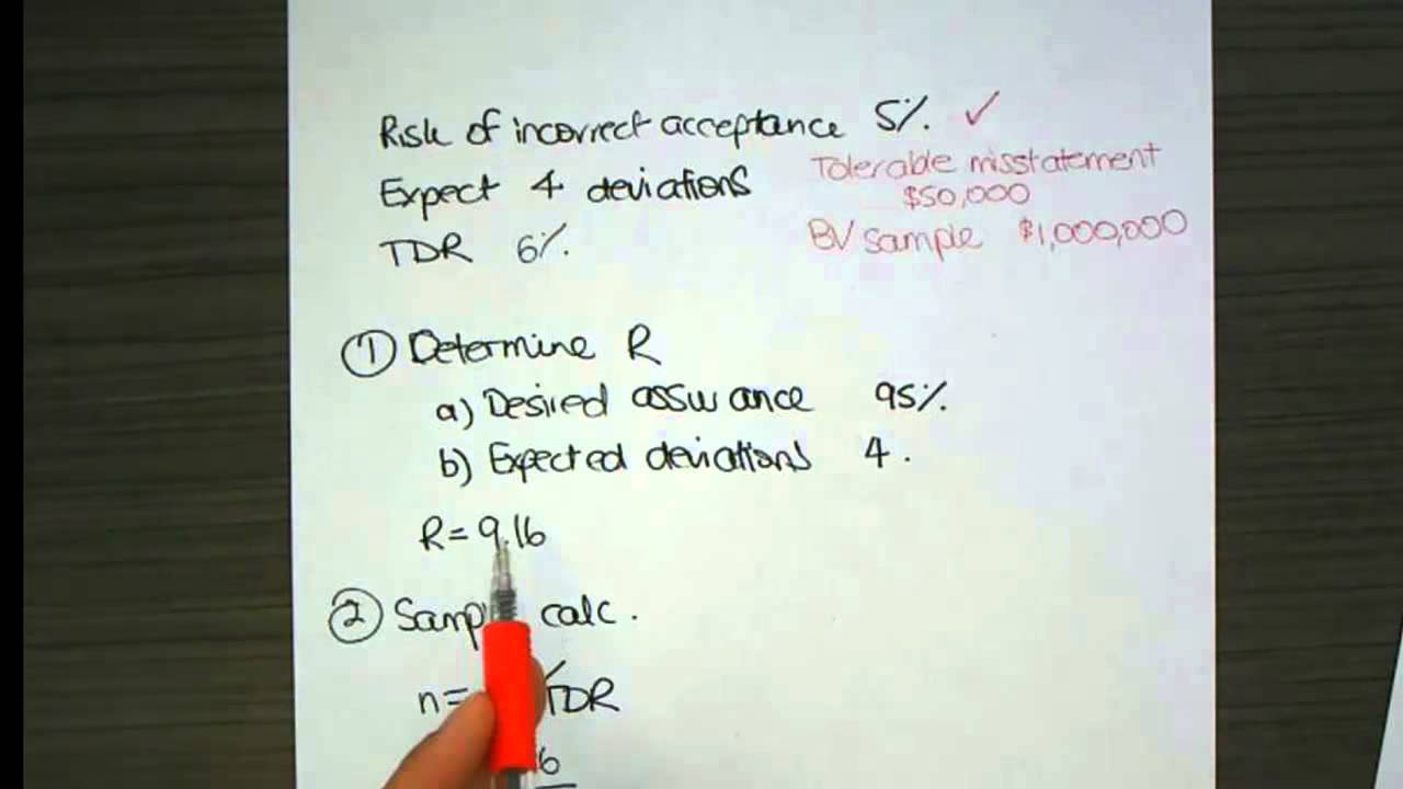 Sample size calculation - examples - YouTube