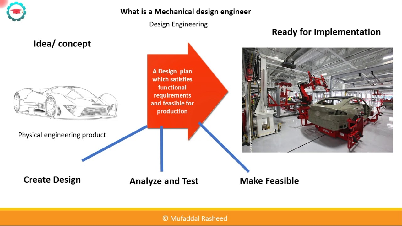 Guide To Mechanical Design Engineering Course Youtube